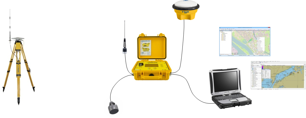 CEESCOPE - Portable Survey Echo Sounder and GPS
