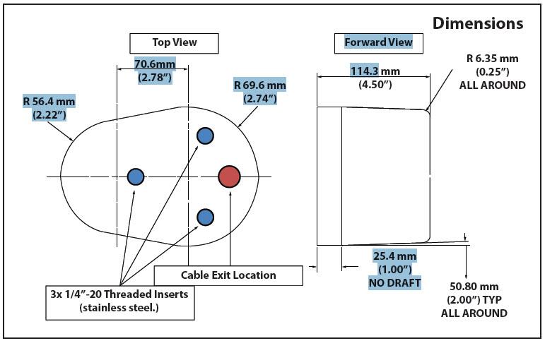 CEESCOPE - Portable Survey Echo Sounder and GPS