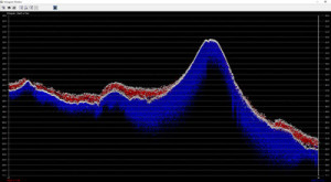 CEE_HydroSystems_HYPACK_echogram_bluered